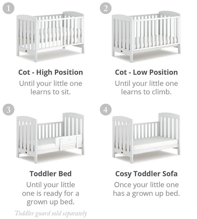 Feature_Highlights_Cot_Beds_04