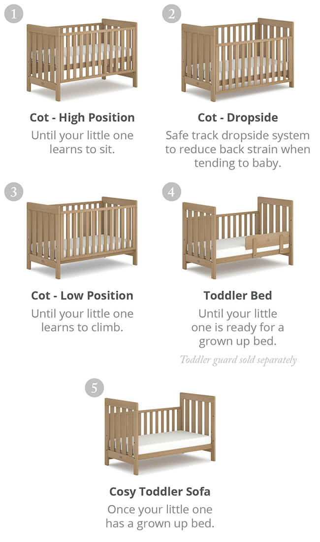Feature_Highlights_Cot_Beds_084